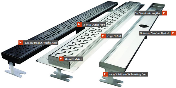 Buy Aco Drains And Bathroom Drainage Systems At Faucetline Com
